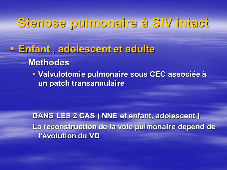 Stenose pulmonaire à SIV intact Enfant, adolescent et adulte Enfant, adolescent et adulte –Methodes Valvulotomie pulmonaire sous CEC associée à un pat