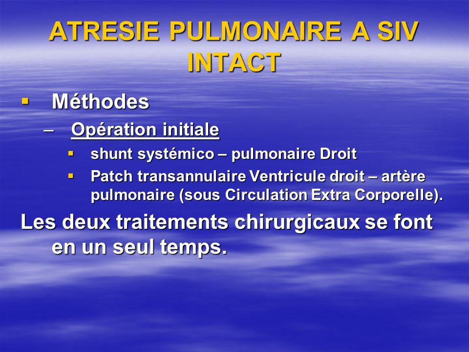 ATRESIE PULMONAIRE A SIV INTACT Méthodes Méthodes –Opération initiale shunt systémico – pulmonaire Droit shunt systémico – pulmonaire Droit Patch tran