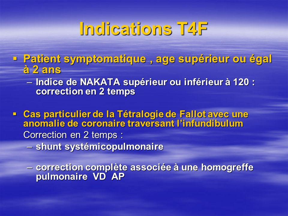 Indications T4F Patient symptomatique, age supérieur ou égal à 2 ans Patient symptomatique, age supérieur ou égal à 2 ans –Indice de NAKATA supérieur