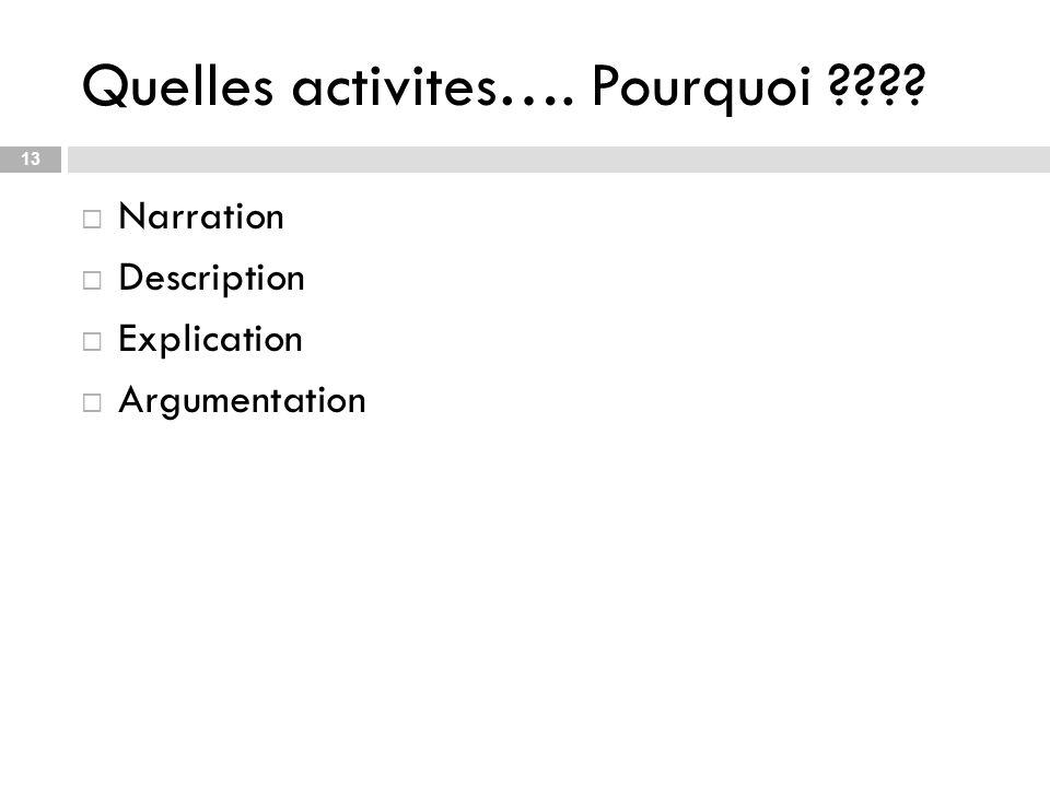 L oral dans le socle commun 07/11/2013 12 Maitrise de la langue française -Sexprimer clairement à loral en utilisant un vocabulaire approprié; - Lire