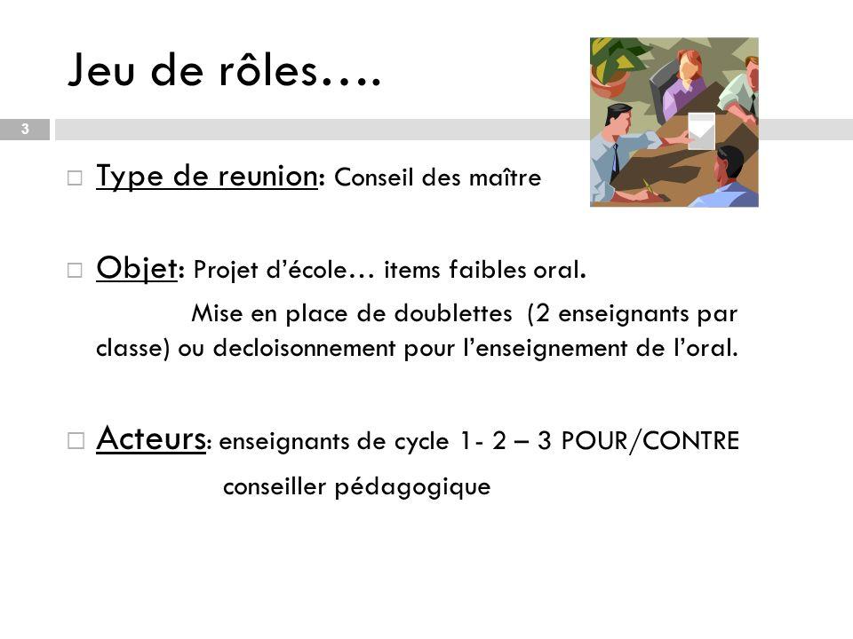 Jeu de rôles….Type de reunion: Conseil des maître Objet: Projet décole… items faibles oral.