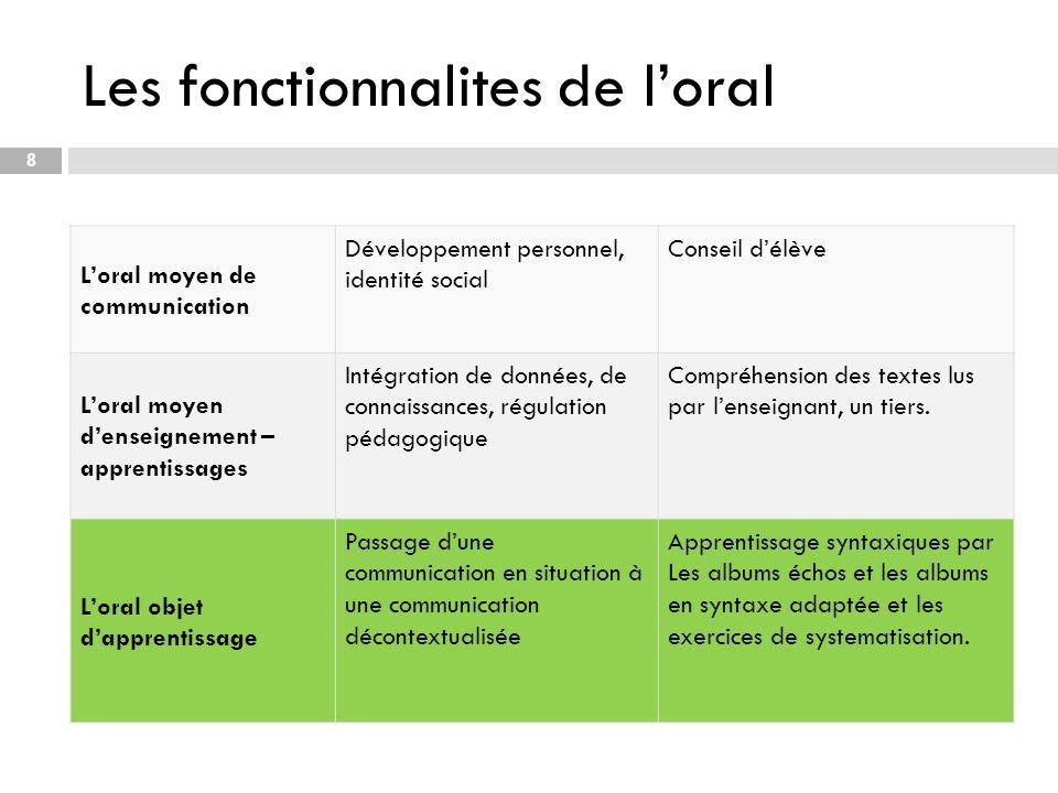 Les fonctionnalites de loral 8 Loral moyen de communication Développement personnel, identité social Conseil délève Loral moyen denseignement – apprentissages Intégration de données, de connaissances, régulation pédagogique Compréhension des textes lus par lenseignant, un tiers.