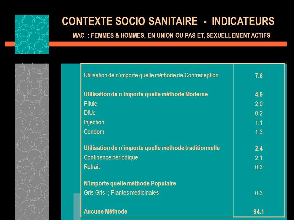 CONTEXTE SOCIO SANITAIRE - INDICATEURS MAC : FEMMES & HOMMES, EN UNION OU PAS ET, SEXUELLEMENT ACTIFS Utilisation de nimporte quelle méthode de Contra
