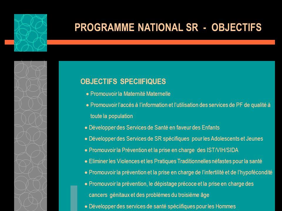 PROGRAMME NATIONAL SR - OBJECTIFS OBJECTIFS SPECIIFIQUES Promouvoir la Maternité Maternelle Promouvoir laccès à linformation et lutilisation des servi
