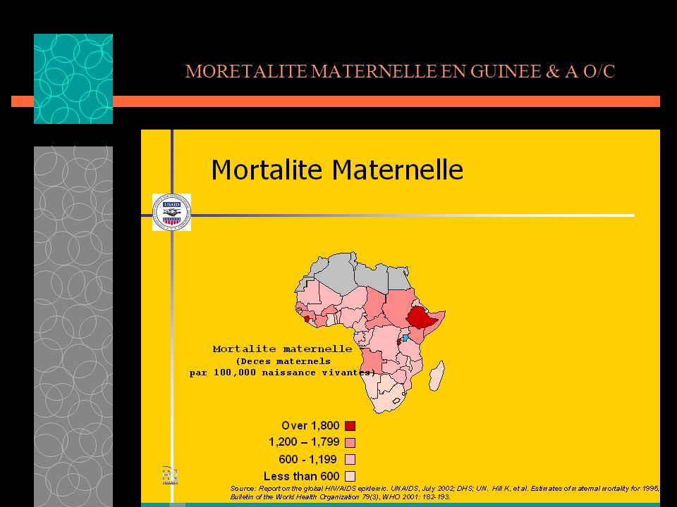 MORETALITE MATERNELLE EN GUINEE & A O/C