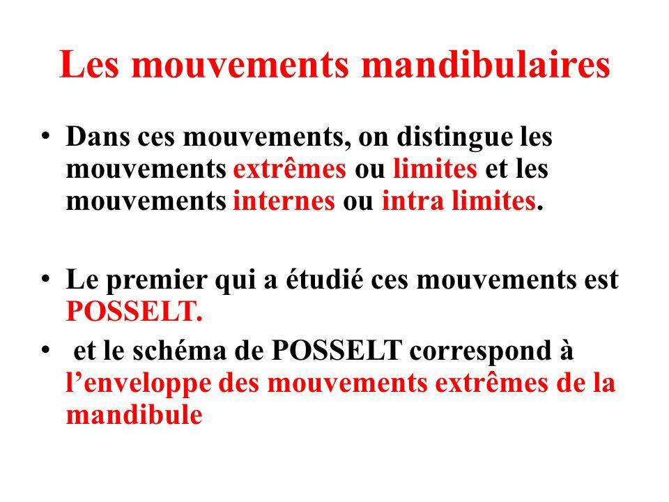 Les mouvements mandibulaires Dans ces mouvements, on distingue les mouvements extrêmes ou limites et les mouvements internes ou intra limites. Le prem