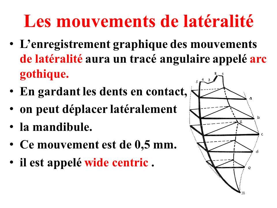 Les mouvements de latéralité Lenregistrement graphique des mouvements de latéralité aura un tracé angulaire appelé arc gothique. En gardant les dents