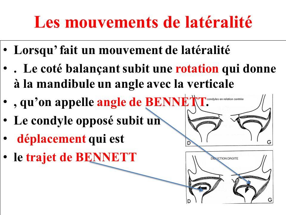 Les mouvements de latéralité Lorsqu fait un mouvement de latéralité. Le coté balançant subit une rotation qui donne à la mandibule un angle avec la ve
