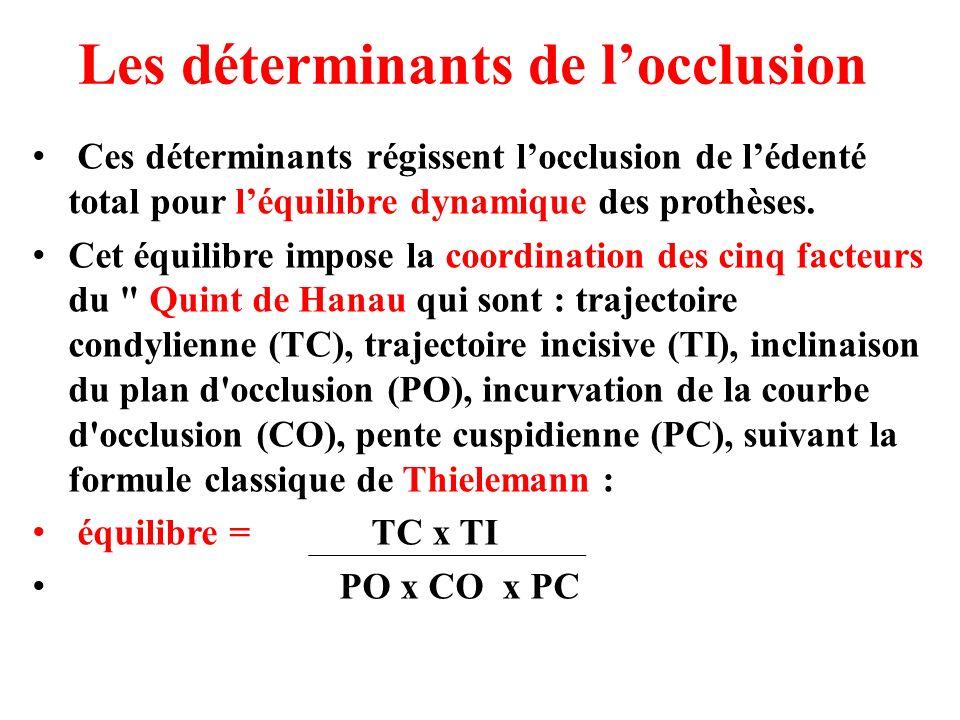 Les déterminants de locclusion Ces déterminants régissent locclusion de lédenté total pour léquilibre dynamique des prothèses. Cet équilibre impose la
