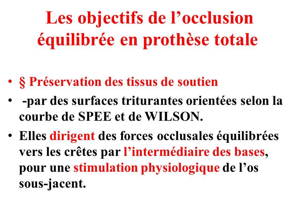 Les objectifs de locclusion équilibrée en prothèse totale § Préservation des tissus de soutien -par des surfaces triturantes orientées selon la courbe