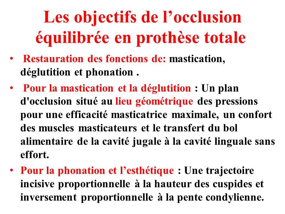 Les objectifs de locclusion équilibrée en prothèse totale Restauration des fonctions de: mastication, déglutition et phonation. Pour la mastication et