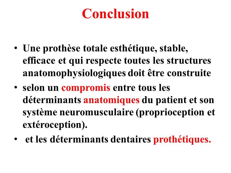 Conclusion Une prothèse totale esthétique, stable, efficace et qui respecte toutes les structures anatomophysiologiques doit être construite selon un