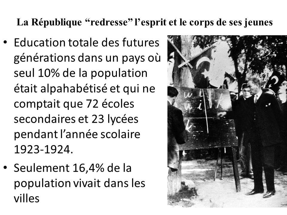 La République redresse lesprit et le corps de ses jeunes Education totale des futures générations dans un pays où seul 10% de la population était alpa