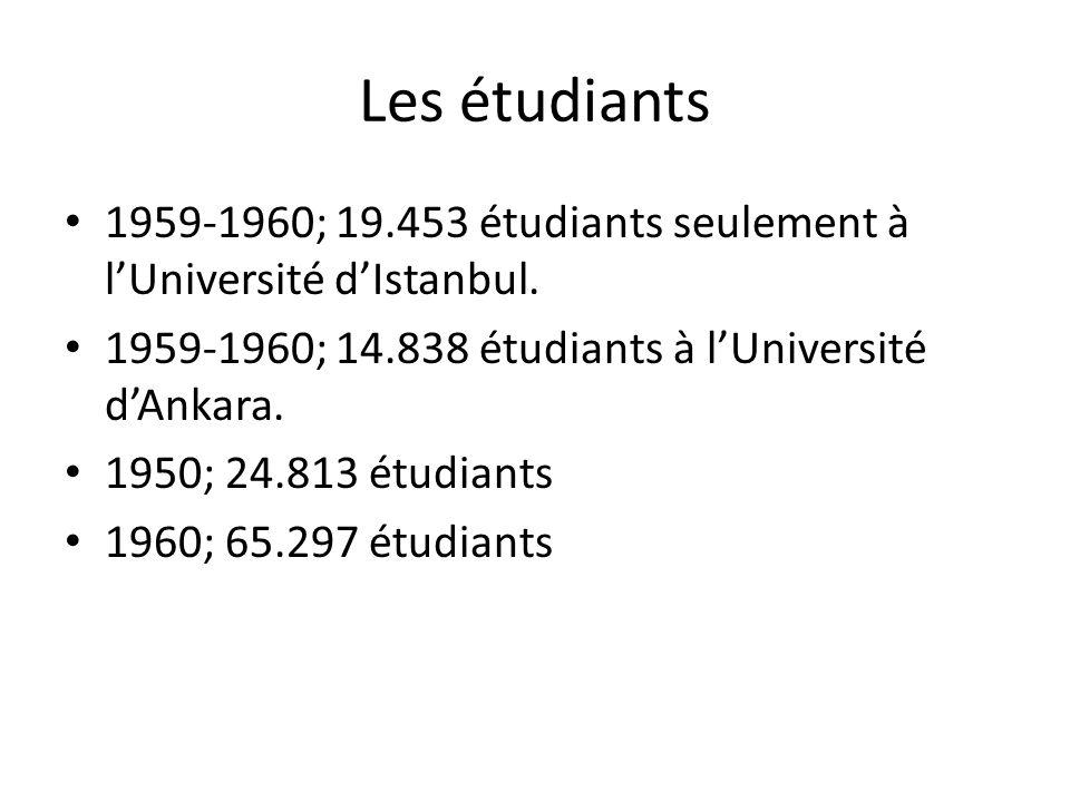 1959-1960; 19.453 étudiants seulement à lUniversité dIstanbul. 1959-1960; 14.838 étudiants à lUniversité dAnkara. 1950; 24.813 étudiants 1960; 65.297