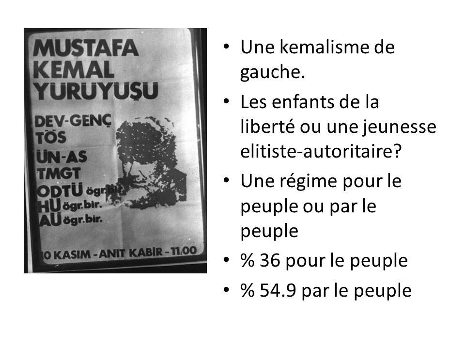 Une kemalisme de gauche. Les enfants de la liberté ou une jeunesse elitiste-autoritaire? Une régime pour le peuple ou par le peuple % 36 pour le peupl