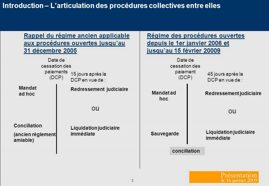 2 Introduction – Larticulation des procédures collectives entre elles Rappel du régime ancien applicable aux procédures ouvertes jusquau 31 décembre 2