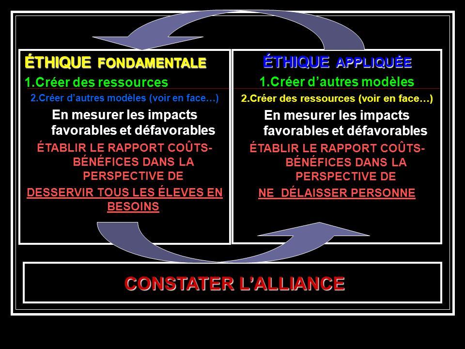 ÉTHIQUE FONDAMENTALE 1.Créer des ressources 2.Créer dautres modèles (voir en face…) En mesurer les impacts favorables et défavorables ÉTABLIR LE RAPPORT COÛTS- BÉNÉFICES DANS LA PERSPECTIVE DE DESSERVIR TOUS LES ÉLEVES EN BESOINS ÉTHIQUE APPLIQUÉE 1.Créer dautres modèles 2.Créer des ressources (voir en face…) En mesurer les impacts favorables et défavorables ÉTABLIR LE RAPPORT COÛTS- BÉNÉFICES DANS LA PERSPECTIVE DE NE DÉLAISSER PERSONNE CONSTATER LALLIANCE