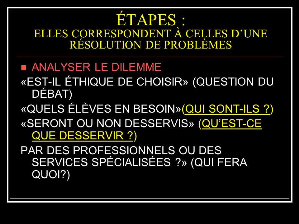 ÉTAPES : ELLES CORRESPONDENT À CELLES DUNE RÉSOLUTION DE PROBLÈMES ANALYSER LE DILEMME «EST-IL ÉTHIQUE DE CHOISIR» (QUESTION DU DÉBAT) «QUELS ÉLÈVES EN BESOIN»(QUI SONT-ILS ) «SERONT OU NON DESSERVIS» (QUEST-CE QUE DESSERVIR ) PAR DES PROFESSIONNELS OU DES SERVICES SPÉCIALISÉES » (QUI FERA QUOI )
