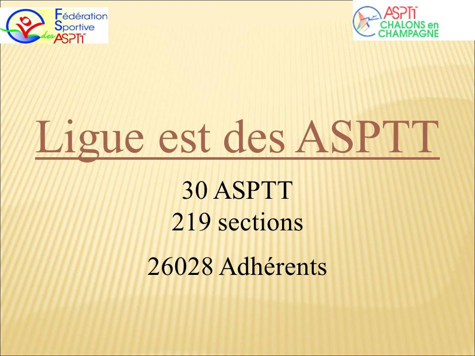 Ligue est des ASPTT 30 ASPTT 219 sections 26028 Adhérents