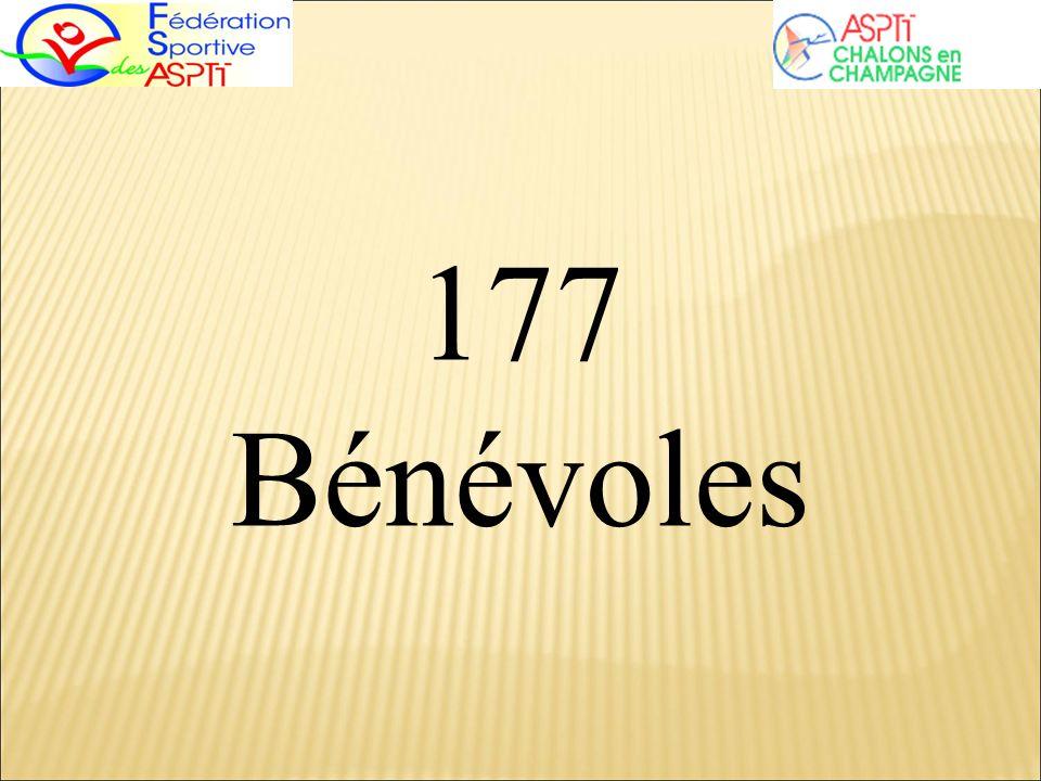 177 Bénévoles