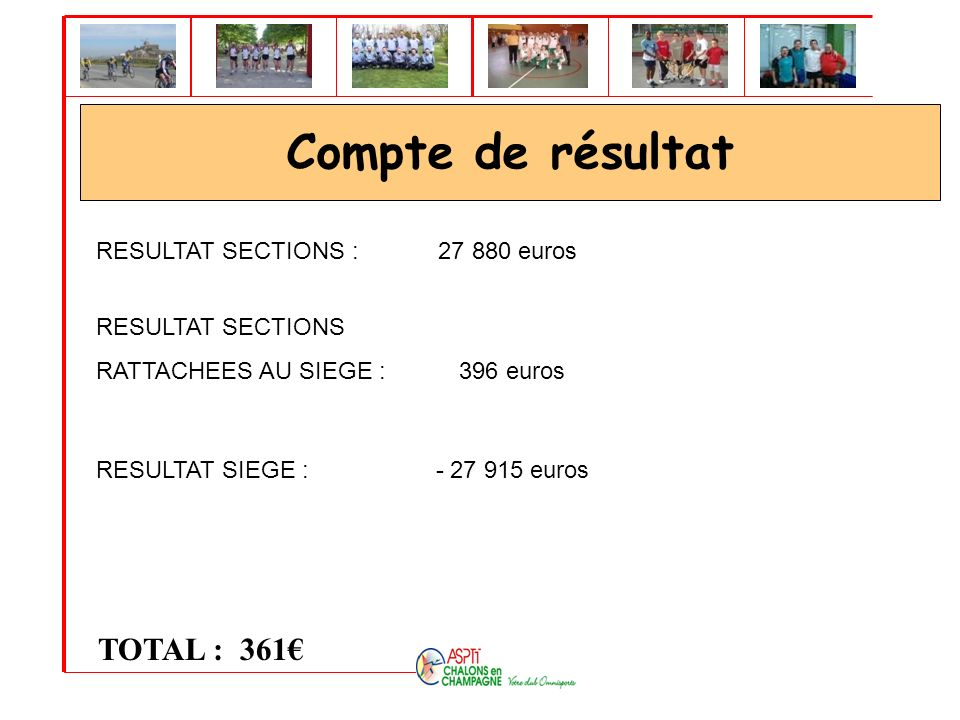 TOTAL : 361 RESULTAT SECTIONS : 27 880 euros RESULTAT SECTIONS RATTACHEES AU SIEGE : 396 euros RESULTAT SIEGE : - 27 915 euros