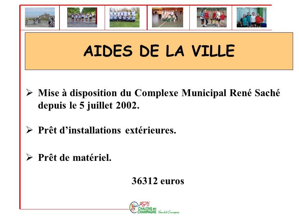 AIDES DE LA VILLE Mise à disposition du Complexe Municipal René Saché depuis le 5 juillet 2002. Prêt dinstallations extérieures. Prêt de matériel. 363
