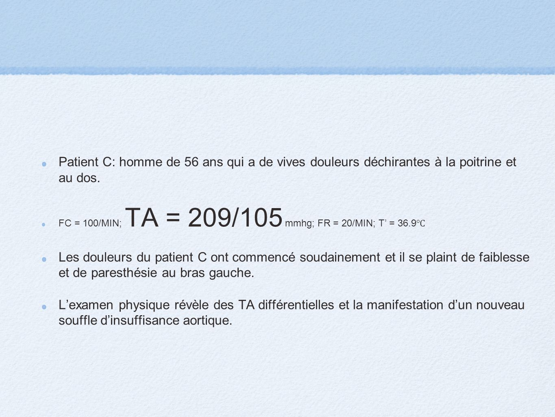 Patient C: homme de 56 ans qui a de vives douleurs déchirantes à la poitrine et au dos. FC = 100/MIN; TA = 209/105 mmhg; FR = 20/MIN; T = 36.9 Les dou