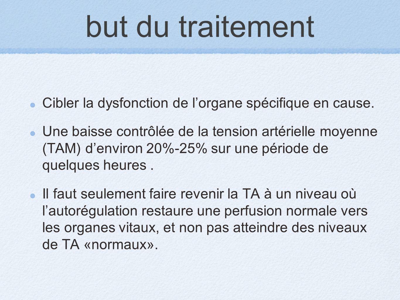 but du traitement Cibler la dysfonction de lorgane spécifique en cause. Une baisse contrôlée de la tension artérielle moyenne (TAM) denviron 20%-25% s