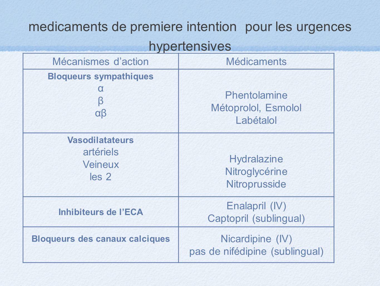 medicaments de premiere intention pour les urgences hypertensives Mécanismes dactionMédicaments Bloqueurs sympathiques α β αβ Phentolamine Métoprolol,