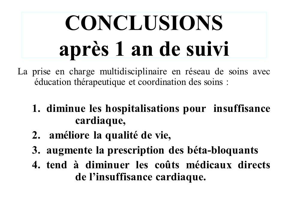 CONCLUSIONS après 1 an de suivi La prise en charge multidisciplinaire en réseau de soins avec éducation thérapeutique et coordination des soins : 1.di