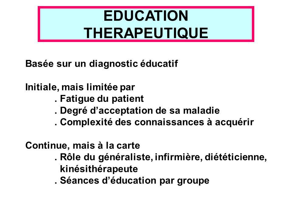 EDUCATION THERAPEUTIQUE Basée sur un diagnostic éducatif Initiale, mais limitée par. Fatigue du patient. Degré dacceptation de sa maladie. Complexité