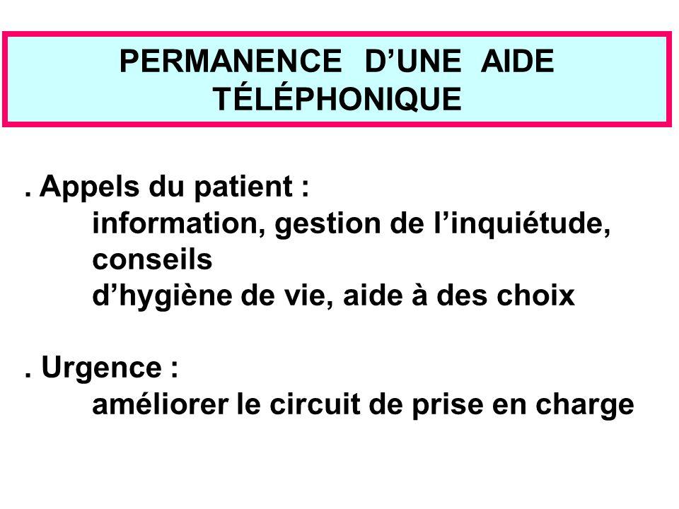 PERMANENCE DUNE AIDE TÉLÉPHONIQUE. Appels du patient : information, gestion de linquiétude, conseils dhygiène de vie, aide à des choix. Urgence : amél
