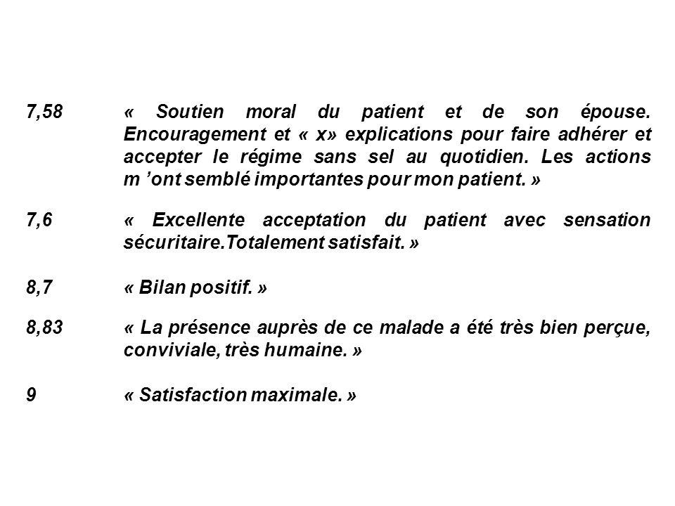 7,58« Soutien moral du patient et de son épouse. Encouragement et « x» explications pour faire adhérer et accepter le régime sans sel au quotidien. Le