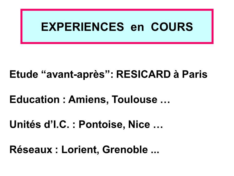 EXPERIENCES en COURS Etude avant-après: RESICARD à Paris Education : Amiens, Toulouse … Unités dI.C. : Pontoise, Nice … Réseaux : Lorient, Grenoble...