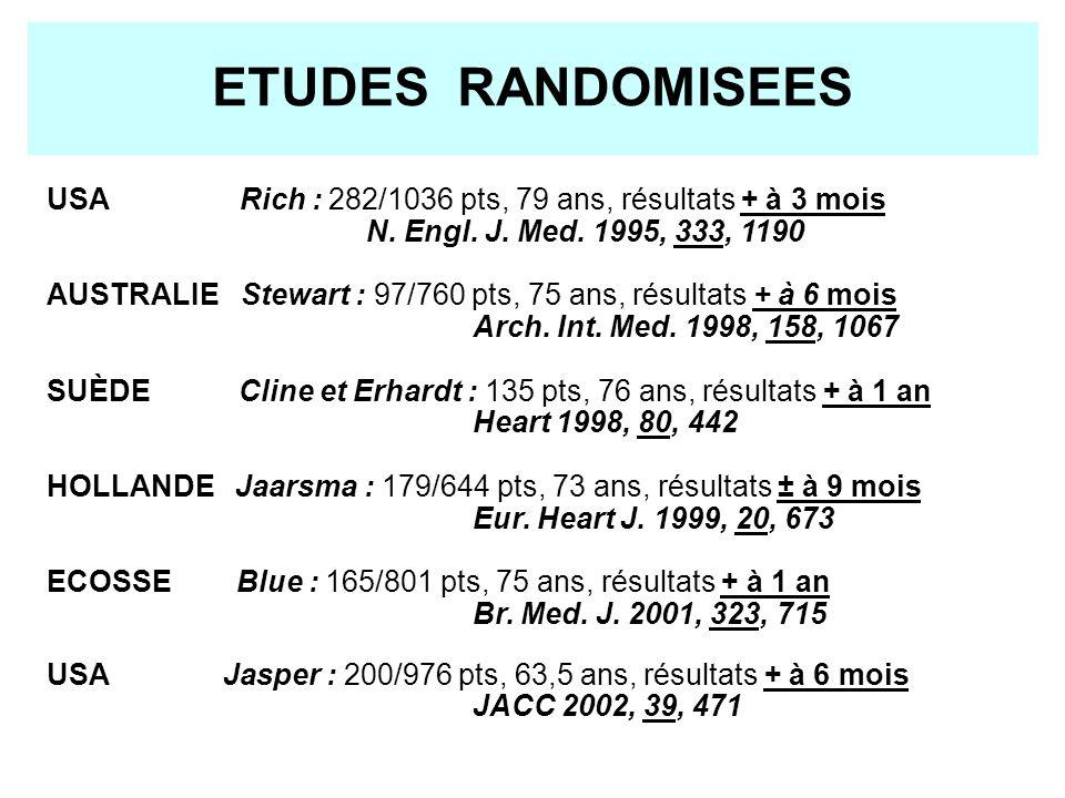 ETUDES RANDOMISEES USA Rich : 282/1036 pts, 79 ans, résultats + à 3 mois N. Engl. J. Med. 1995, 333, 1190 AUSTRALIE Stewart : 97/760 pts, 75 ans, résu