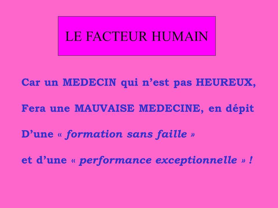 Quels sont les facteurs DETERMINANTS Dans lACTIVITE du Médecin Généraliste ? Plusieurs FACTEURS Importants ! Somme des connaissances « Rafraîchissemen