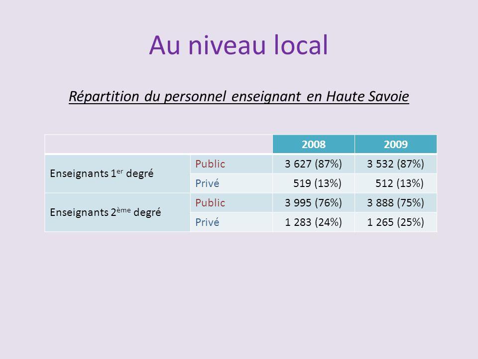 Au niveau local Répartition du personnel enseignant en Haute Savoie 20082009 Enseignants 1 er degré Public3 627 (87%)3 532 (87%) Privé 519 (13%) 512 (