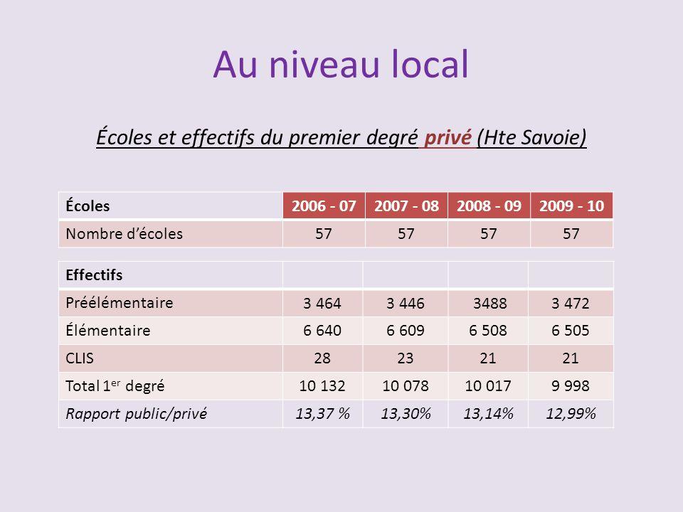 Au niveau local Écoles et effectifs du premier degré privé (Hte Savoie) Écoles2006 - 072007 - 082008 - 092009 - 10 Nombre décoles57 Effectifs Prééléme