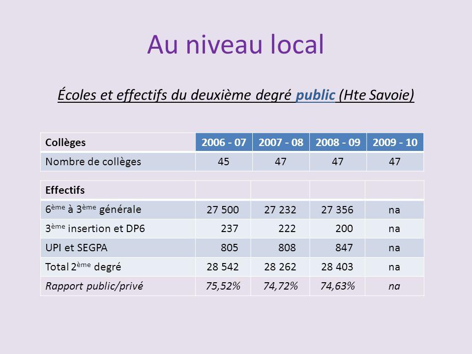 Au niveau local Écoles et effectifs du deuxième degré public (Hte Savoie) Collèges2006 - 072007 - 082008 - 092009 - 10 Nombre de collèges4547 Effectif