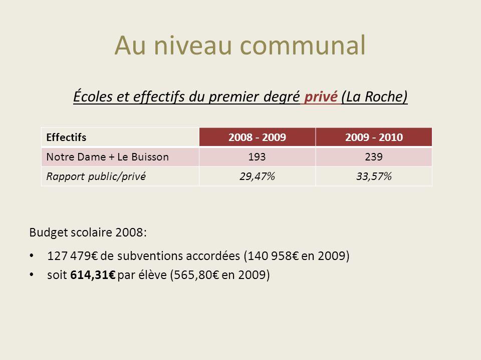 Au niveau communal Écoles et effectifs du premier degré privé (La Roche) Budget scolaire 2008: 127 479 de subventions accordées (140 958 en 2009) soit