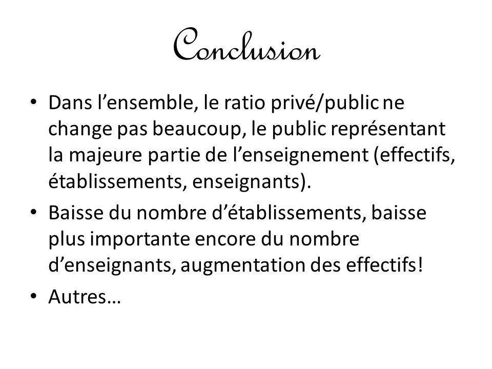 Conclusion Dans lensemble, le ratio privé/public ne change pas beaucoup, le public représentant la majeure partie de lenseignement (effectifs, établis