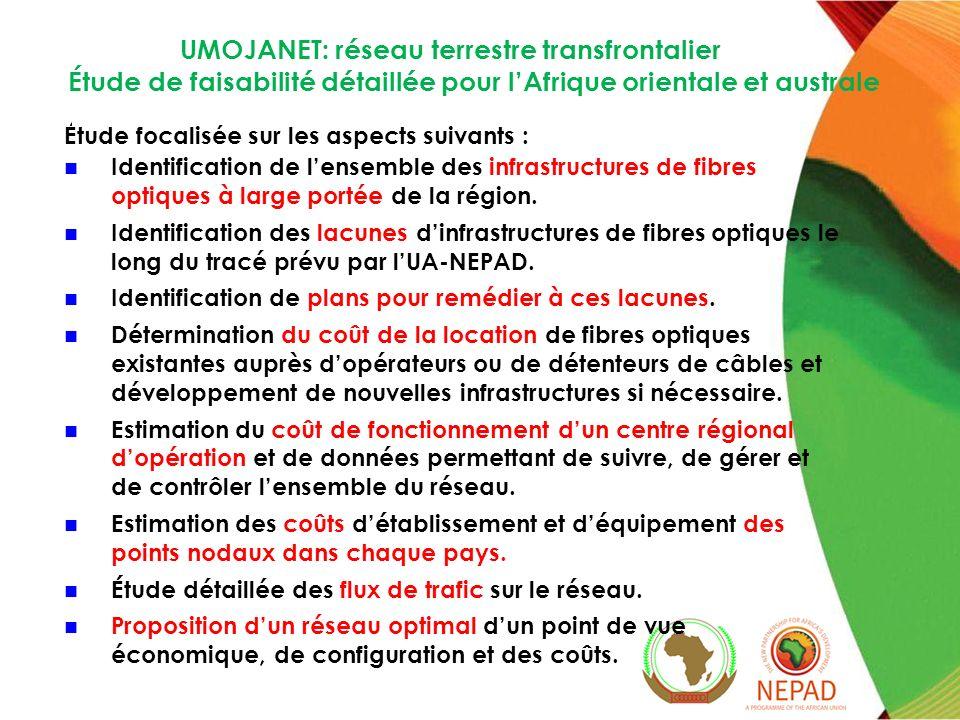 1.Construction dun réseau entièrement nouveau dans 21 pays de la région.