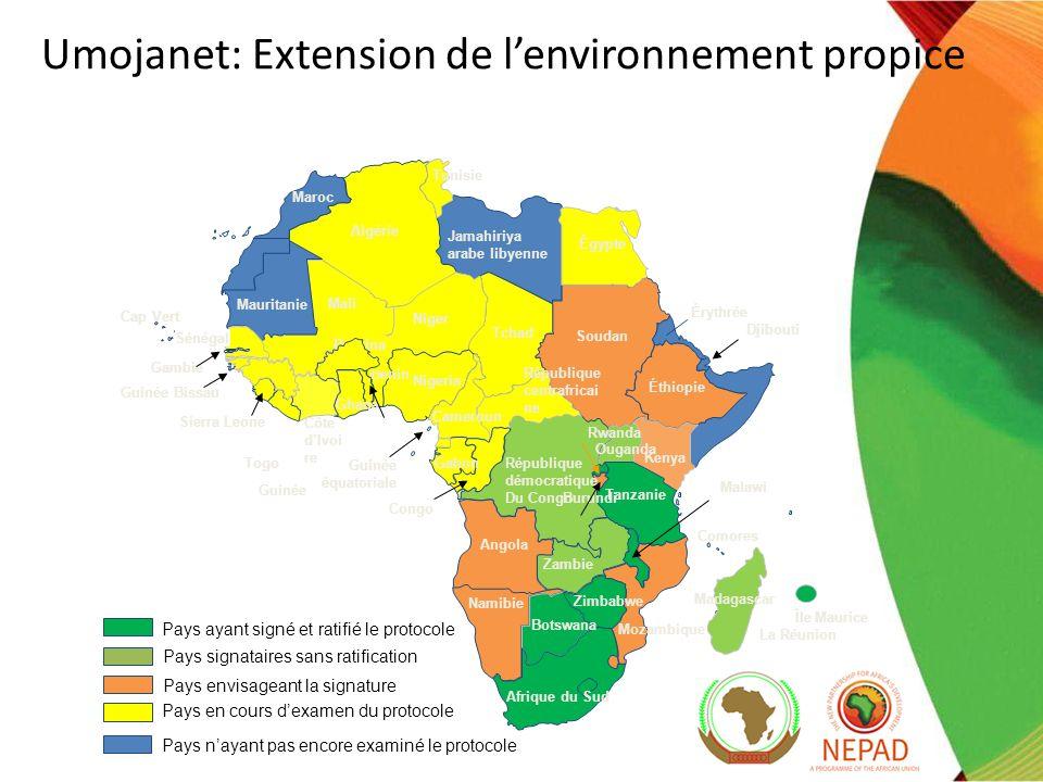 Umojanet: plans financiers