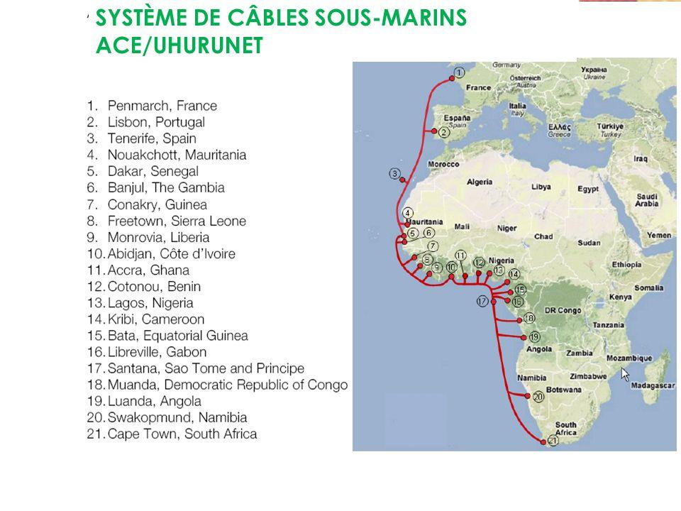 10 Discussions en cours avec les développeurs de câbles (Seacom, TEAMS, EASSy et LION) pour la collaboration dUhurunet sur la côte orientale et septentrionale africaine.