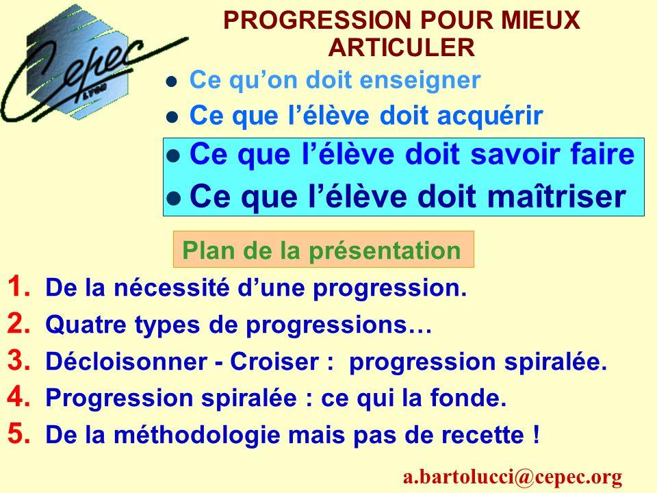 PROGRESSION POUR MIEUX ARTICULER Plan de la présentation 1. De la nécessité dune progression. 2. Quatre types de progressions… 3. Décloisonner - Crois