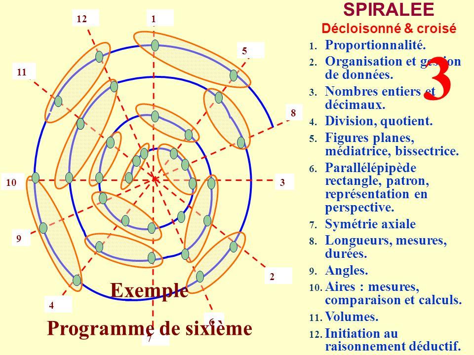 1 4 7 2 3 9 10 11 8 5 12 6 SPIRALEE Décloisonné & croisé 1. Proportionnalité. 2. Organisation et gestion de données. 3. Nombres entiers et décimaux. 4