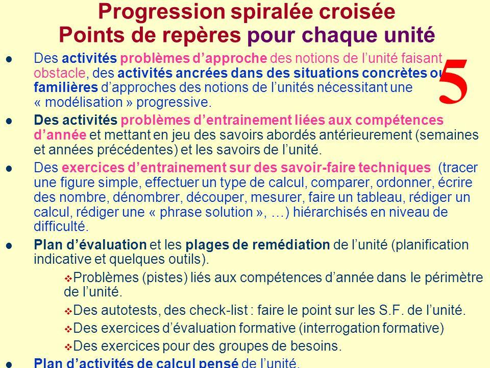 Progression spiralée croisée Points de repères pour chaque unité Des activités problèmes dapproche des notions de lunité faisant obstacle, des activit