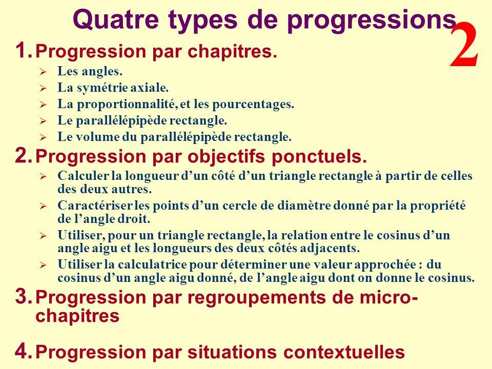 Quatre types de progressions 1. Progression par chapitres. Les angles. La symétrie axiale. La proportionnalité, et les pourcentages. Le parallélépipèd