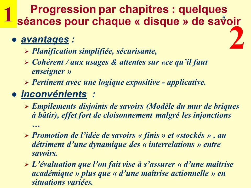 Progression par chapitres : quelques séances pour chaque « disque » de savoir 5 avantages : Planification simplifiée, sécurisante, Cohérent / aux usag