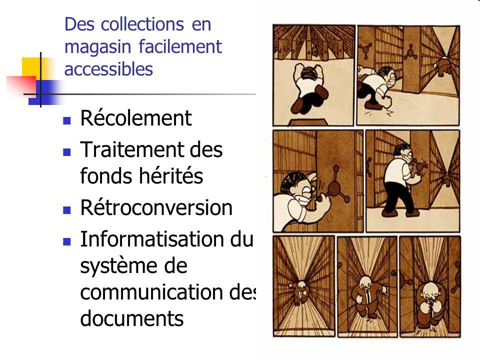 Des collections en magasin facilement accessibles Récolement Traitement des fonds hérités Rétroconversion Informatisation du système de communication des documents